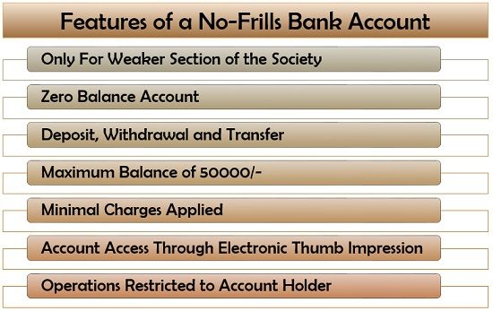 Features of a No-Frills Bank Account
