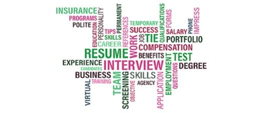 What is Human Resource Management (HRM)? Nature, Objectives