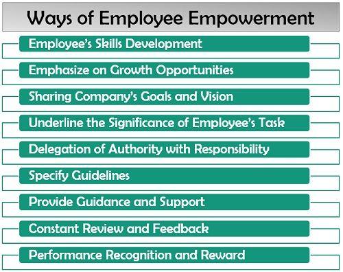 Ways of Employee Empowerment