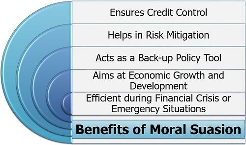 Benefits of Moral Suasion