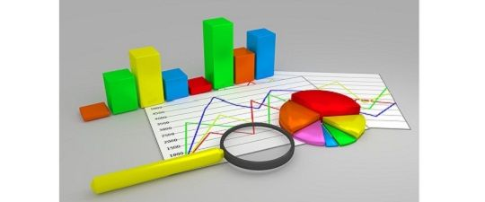 What is Demand Forecasting? Definition, Factors, Process