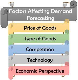 Factors Affecting Demand Forecasting