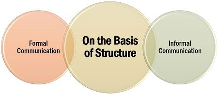 On the Basis of Structure