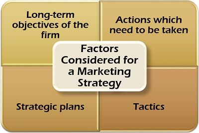 Factors Considered for a Marketing Strategy
