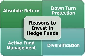 Reasons to Invest in Hedge Funds