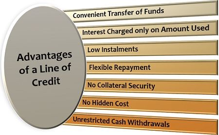 Advantages of Line of Credit