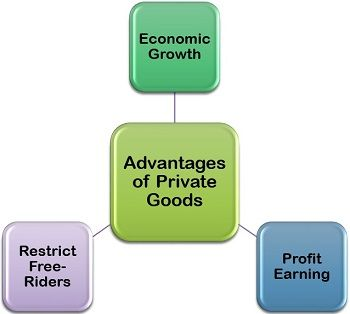 Advantages of Private Goods