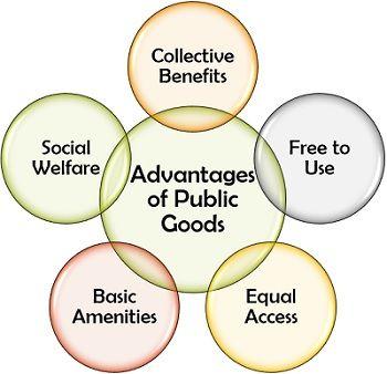 Advantages of Public Goods