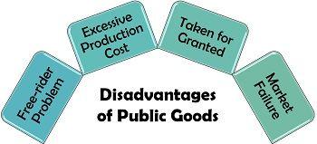 Disadvantages of Public Goods