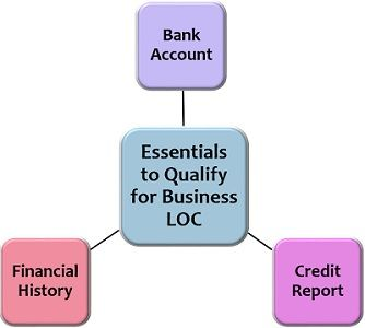 Essentials to Qualify for Business Line of Credit