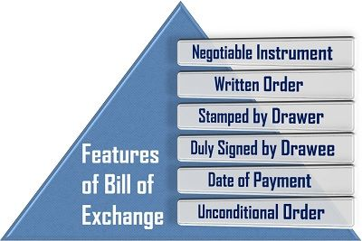 Features of Bill of Exchange