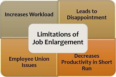 Limitations of Job Enlargement