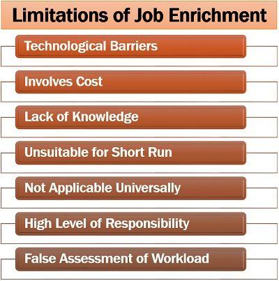 Limitations of Job Enrichment