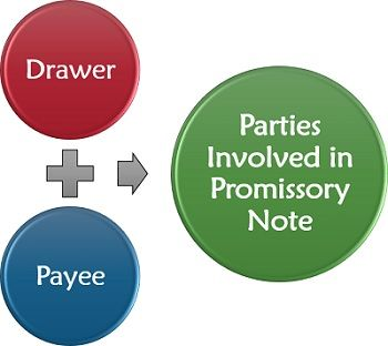 Parties Involved in Promissory Note
