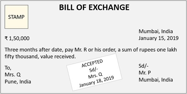 Specimen of Bill of Exchange Case 1