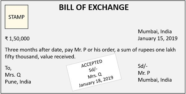 Specimen of Bill of Exchange Case 2