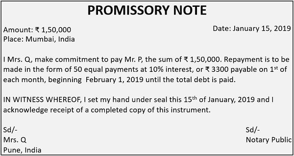 Specimen of Promissory Note
