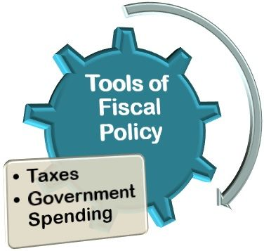 Tools of Fiscal Policy
