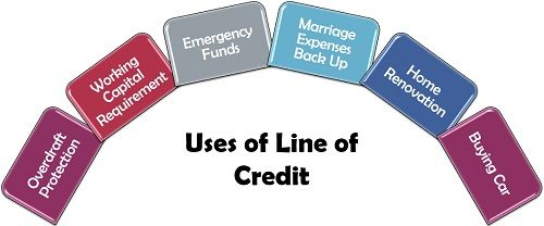 Uses of Line of Credit