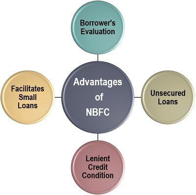 Advantages of NBFCs
