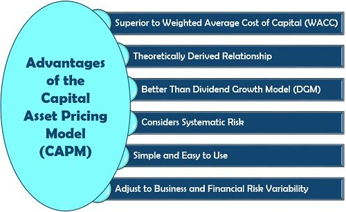 Advantages of the Capital Asset Pricing Model (CAPM)