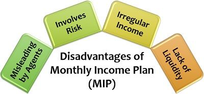 Disadvantages of Monthly Income Plan (MIP)