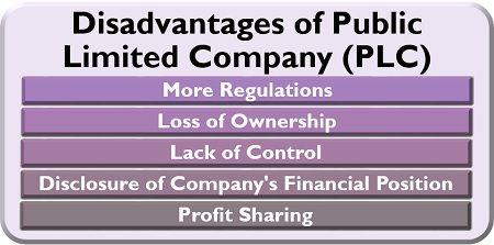 Drawbacks of Public Limited Company (PLC)