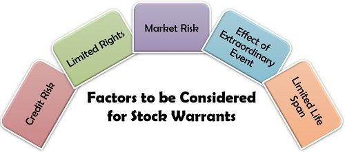 Factors to be Considered for Stock Warrants