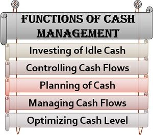 Functions of Cash Management