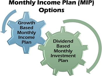 Monthly Income Plan (MIP) Options