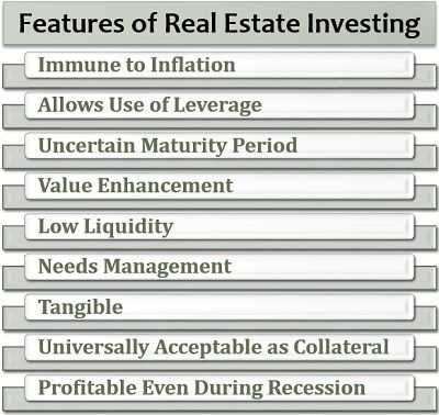 Features of Real Estate Investing