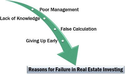 Reasons for Failure in Real Estate Investing