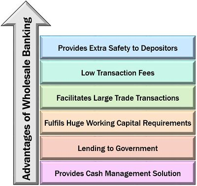 Advantages of Wholesale Banking