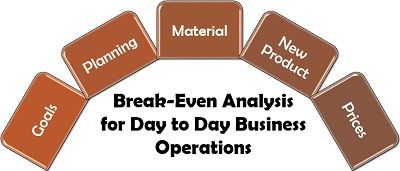 Break-Even Analysis for Day to Day Business Operations