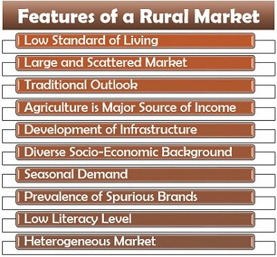 Features of a Rural Market