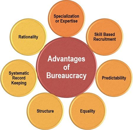 Advantages of Bureaucracy
