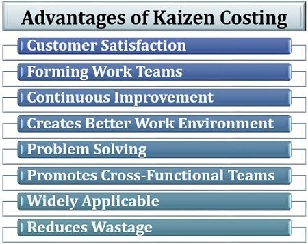Advantages of Kaizen Costing