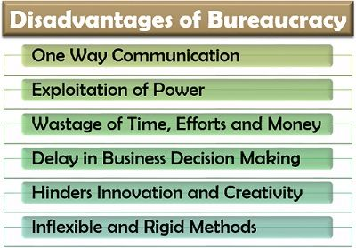 Disadvantages of Bureaucracy