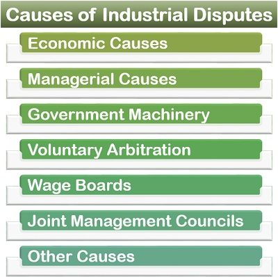 Causes of Industrial Disputes