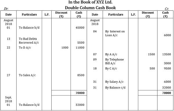 Double Column Cash Book Example