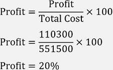 Profit Computation