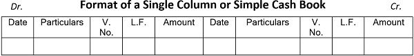 Single Column Cash Book Format
