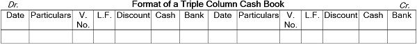Triple Column Cash Book Format