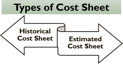 Types of Cost Sheet
