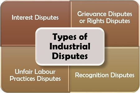 Types of Industrial Disputes