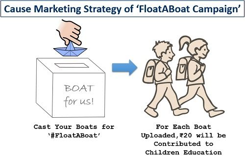 Cause Marketing Strategy of FloatABoat Campaign