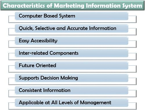 Characteristics of Marketing Information System