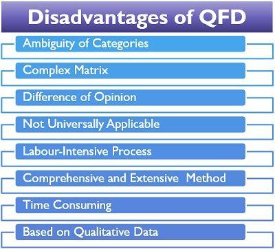 Disadvantages of QFD