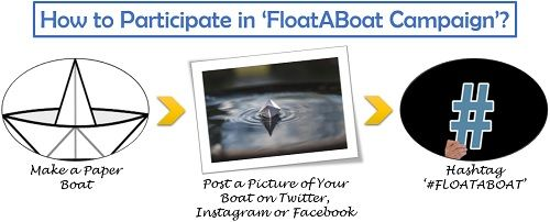 How to Participate in FloatABoat Campaign