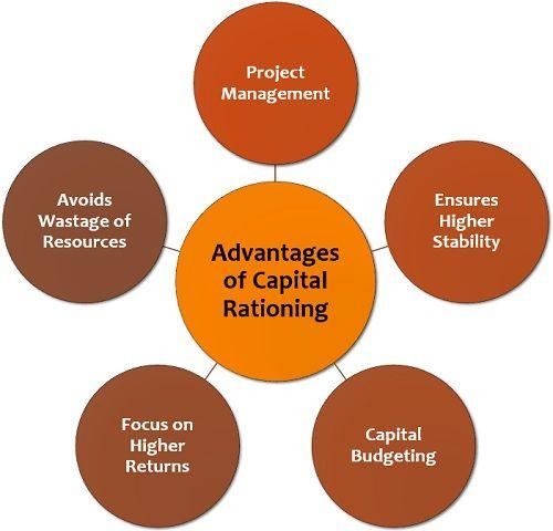 Advantages of Capital Rationing